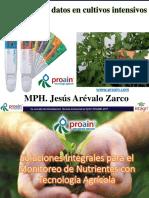 05. El Registro de Datos en Cultivos Intensivos (Arevalo)-Proain