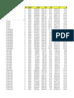 Copy of Panel Data Representation