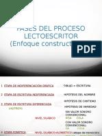 FASES_EN_EL_PROCESO_LECTOESCRITOR.pdf