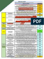 Delitos leves.pdf