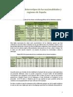 FIN PRÁCTICA 1 pdf