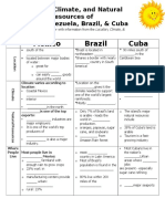 location-climate-and-natural-resources-graphic-organizer  1 -latin americas