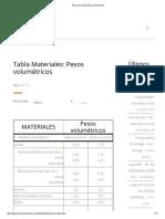 Pesos de Materiales Construcción