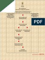 Linea Jurisprudencial Indexacion