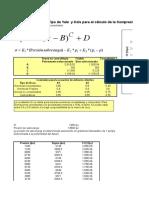 Compresibilidad de Formación Campo (Portal Del Petróleo)