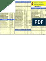 180_DATOS_2012-2013-2014_(ene15)_tcm7-224201.pdf