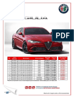 Fisa Alfa Romeo Giulia Martie 2018