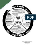 Rueda de poder y control.pdf