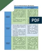 Tipos de evaluación en la Institución Educativa Villa Margarita.docx