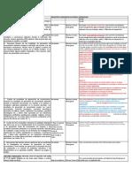 Copia de Plan de Entrega de Informe Tejidos Colciencias(1)