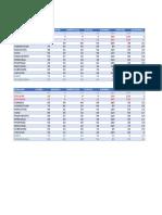 DOS TABLAS PARA IMPRIMIR_datos para imprimir practicando.xlsx.pdf