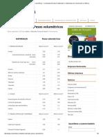 Tabla Materiales_ Pesos volumétricos - Construlista Directorio, Materiales y Clasificados de Construcción en México.pdf