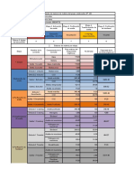 Tabla Balance de Materia Fase 1