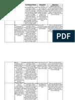 Copy of Franks v. Pritchett Fact Chart