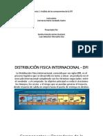 Evidencia 1 Análisis de Los Componentes de La DFI