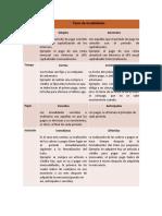 Clasificacion de Anualidades.pdf Conceptos