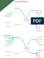 11 ICT DB Student Database MindNode