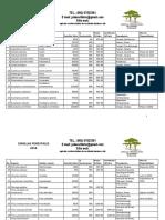 Precios de semillas forestales 2018.pdf