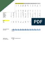 1-29 food log - sheet1
