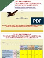 TABEL PENGHITUNG VOLUME TIMBULAN SAMPAH RUMAH TANGGA DAN SEJENIS SAMPAH RUMAH TANGGA.pptx