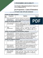 PUNJAB Eligibility Criteria CUCET2018