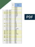 Lista Za Unos-21042017 Pilot