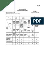 Tabla especificaciones Física N°1 2018- 1 Medio -San José