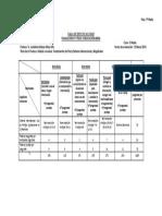 Tabla especificaciones Física N°1 2018- 3 Medio -San José