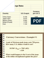 Intro to Exchange Rates