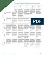 Europass - European language levels - Self Assessment Grid.pdf