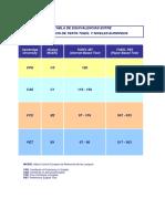 Toefl tabla_equivalencias.pdf