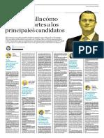 Barata Detalla Cómo Entregó Aportes a Los Principales Candidatos
