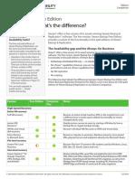 Veeam Backup 9 5 Free vs Paid Comparison Ds