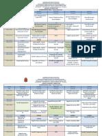Agenda Coordenação Fevereiro