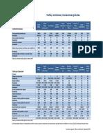 ComisionesSeptiembre2017.pdf