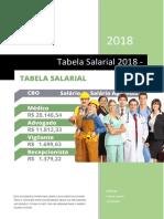 Tabela Salarial 2018 - Cargos e Salários de Todas as Profissões