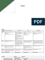 Planificacion Artistica Basada en El Nuevo Diseño2016