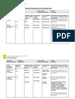 Modelo Plan de Evaluación 2018 Tecnología