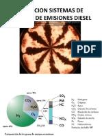 Emisiones Euro Diesel 2013