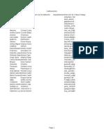DptGD2 Calificaciones