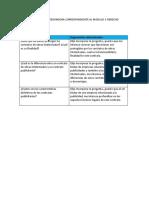 API 3 Derecho Privado 4