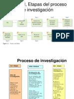 Clase 1, Problema de Investigacion