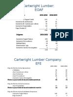 Cartwright Proyecciones Compras y ION-CT