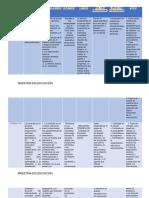 Tabla Comparativa Modelos de Orientación