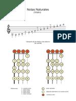 Notasnaturalesviolín.pdf