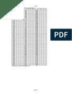 Hoja de Respuestas Excel