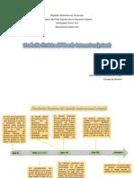 Evolución Histórica del Derecho Internacional Privado