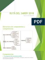 RUTA DEL SABER 2018 Area Ciencias Naturales