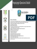 Prosedur Ijin Perpanjangan Operasional Sekolah