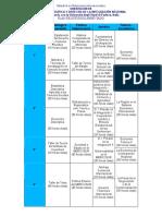 2) Plan de Estudios - Maestría Rrii